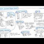 Tidsplanlegging på papir er hot – mobil not